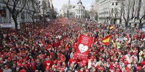 Spain Abortion